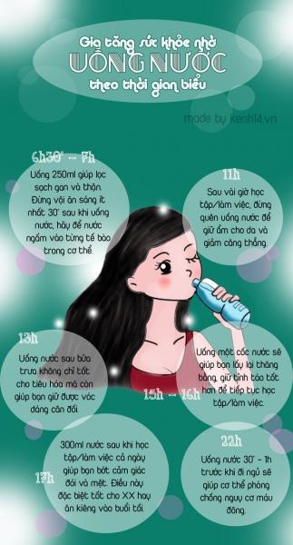 len-thoi-gian-bieu-uong-nuoc-de-gia-tang-suc-khoe-4062-1
